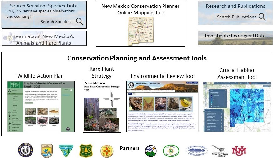 New Mexico Conservation Information System